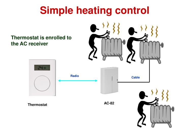 Simple heating control