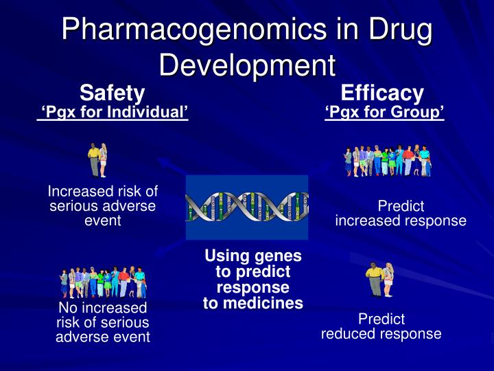 Pharmacogenomics in drug development