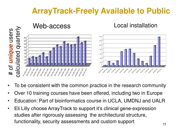 ArrayTrack-Freely Available to Public