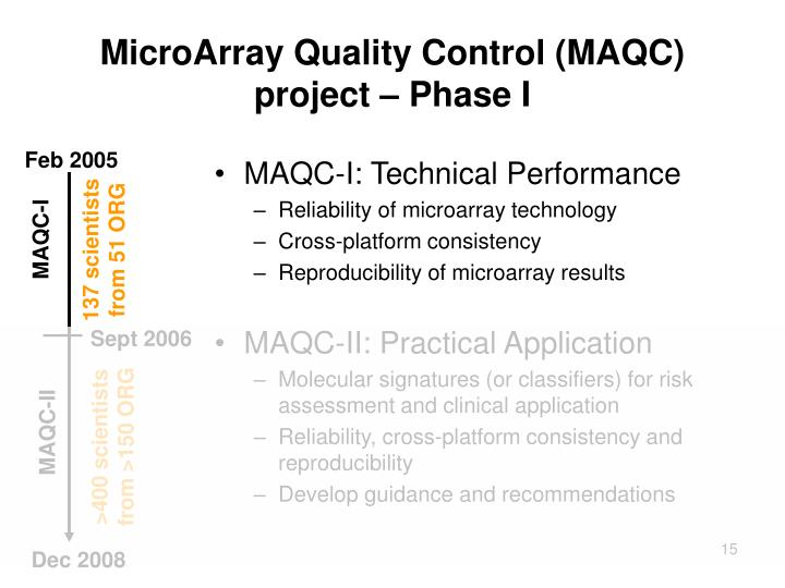 MicroArray Quality Control (MAQC) project – Phase I