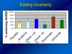 existing uncertainty