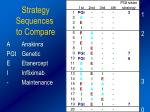 strategy sequences to compare