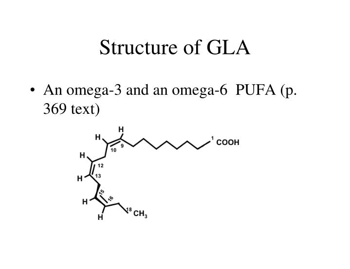 Structure of GLA