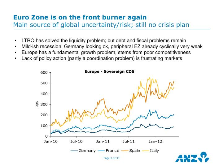 Euro Zone is on the front burner again