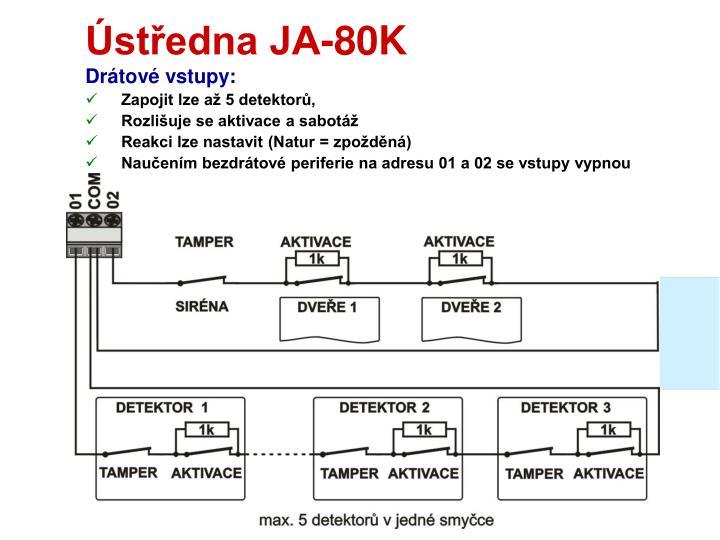 Ústředna JA-80K