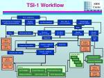 tsi 1 workflow