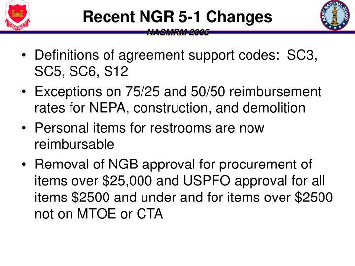 Recent NGR 5-1 Changes