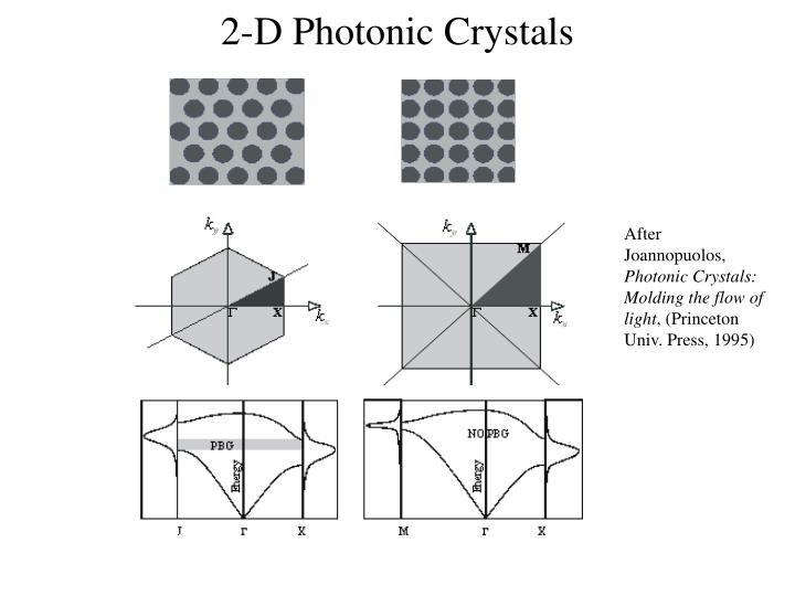 2-D Photonic Crystals