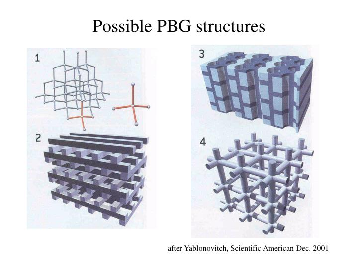 Possible PBG structures