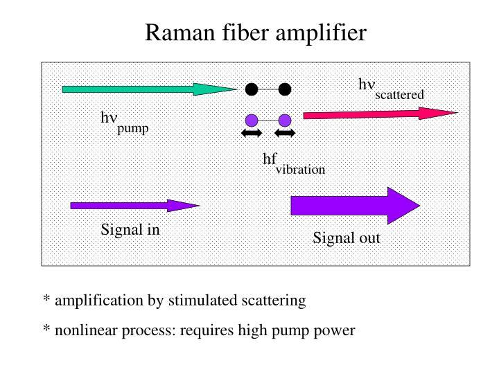 Raman fiber amplifier
