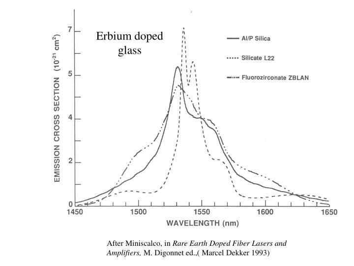 Erbium doped glass