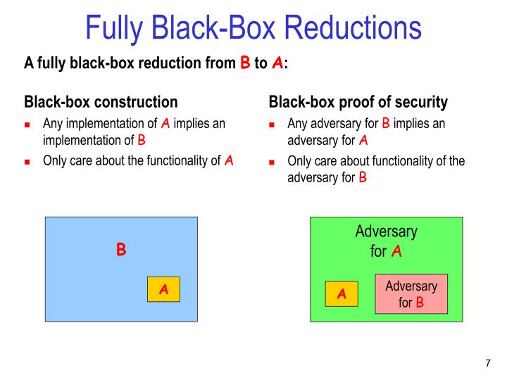 Fully Black-Box Reductions