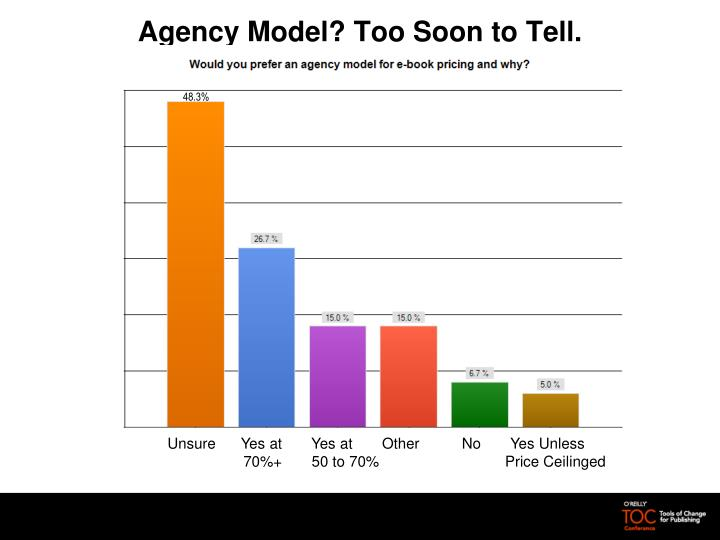 Agency Model? Too Soon to Tell.