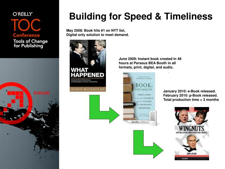 Building for Speed & Timeliness