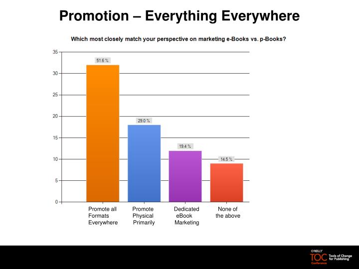 Promotion – Everything Everywhere