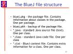 the bluej file structure