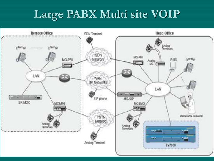 Large PABX Multi site VOIP