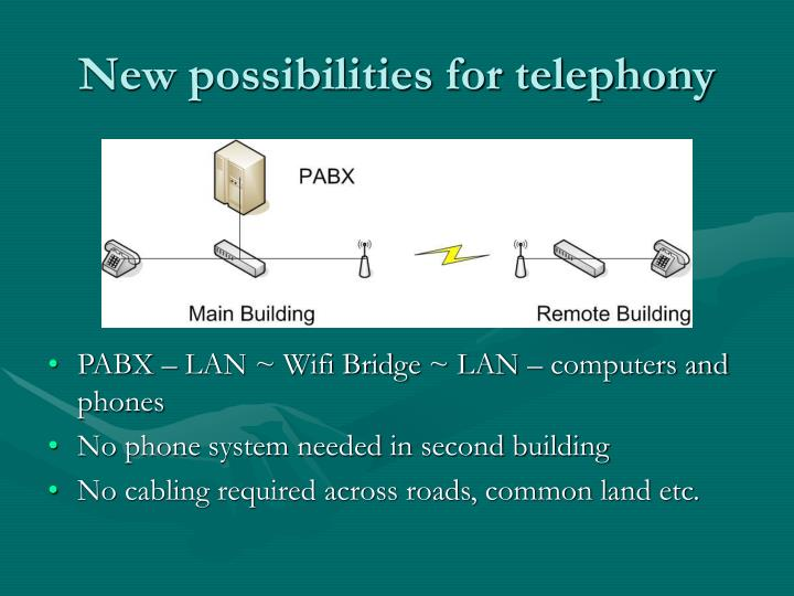 New possibilities for telephony