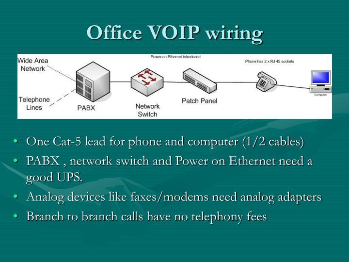 Office VOIP wiring