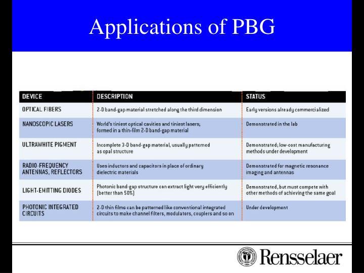 Applications of PBG