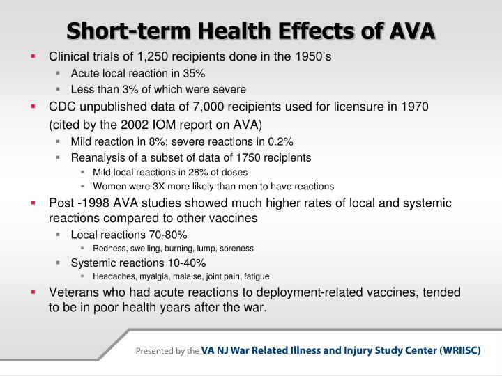 Short-term Health Effects of AVA