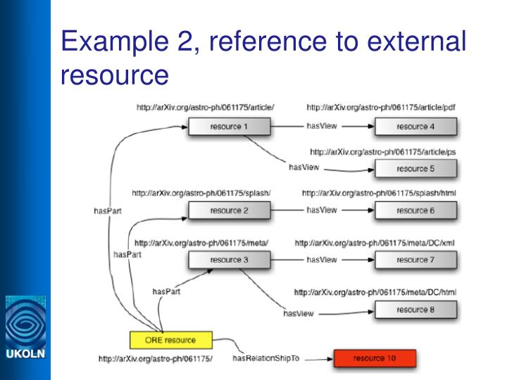 Example 2, reference to external resource