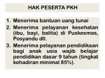 hak peserta pkh
