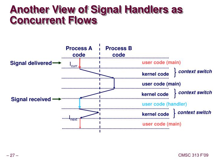 Another View of Signal Handlers as Concurrent Flows