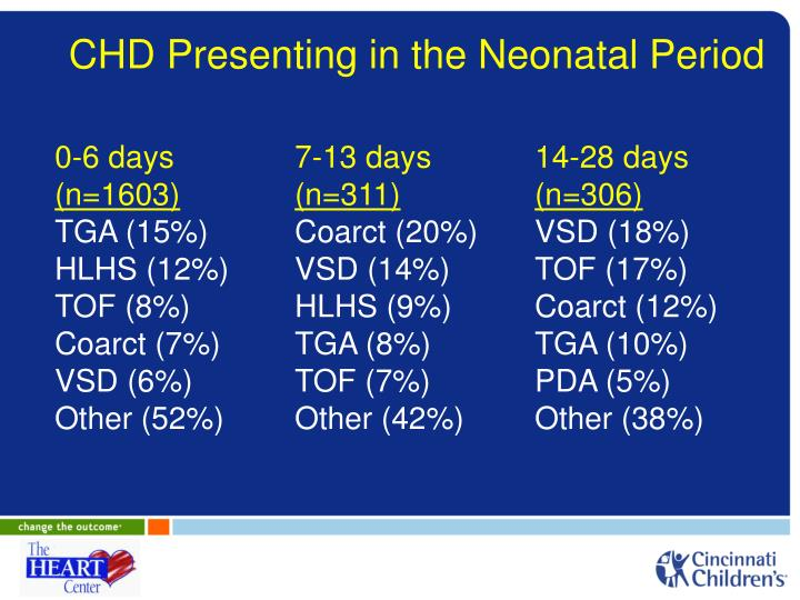 Ppt Critical Congenital Heart Disease In The Newborn Anatomy