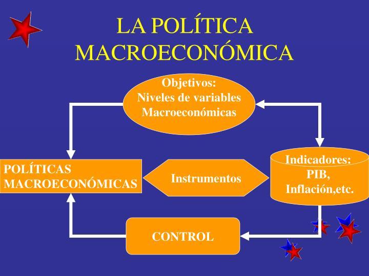 LA POLÍTICA MACROECONÓMICA