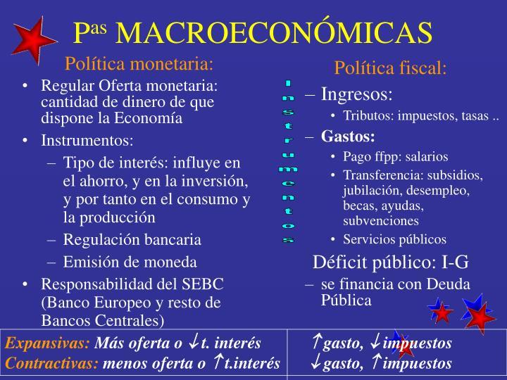 Política monetaria: