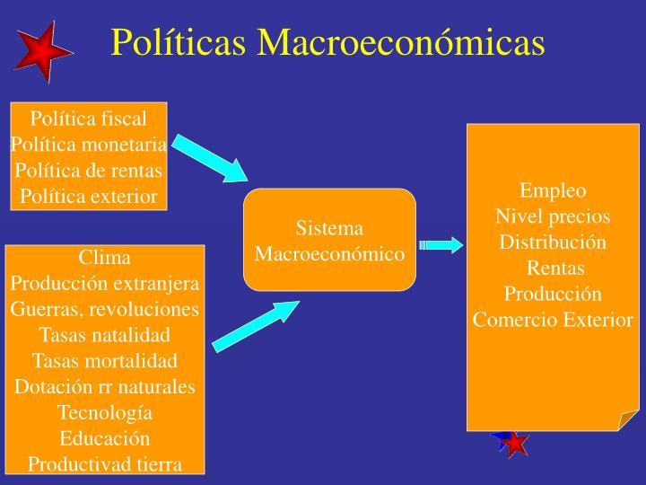 Políticas Macroeconómicas