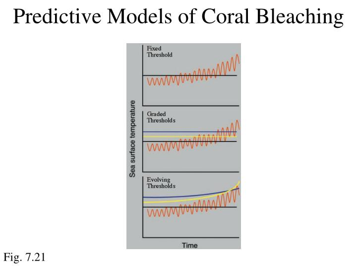 Predictive Models of Coral Bleaching