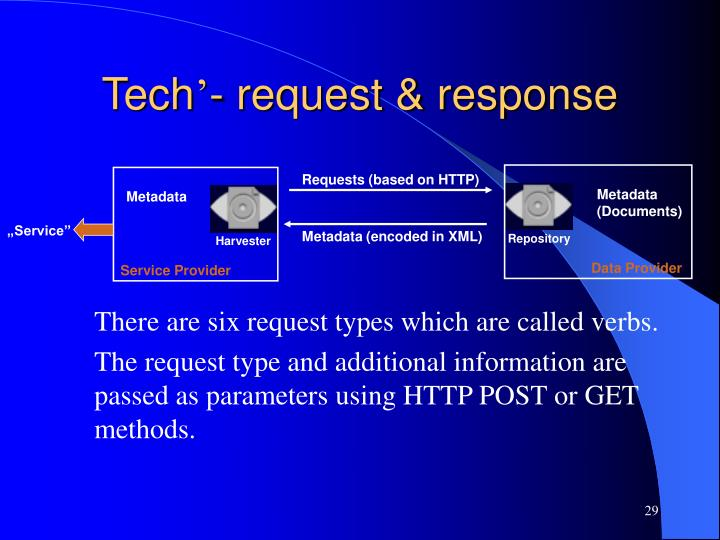 Requests (based on HTTP)