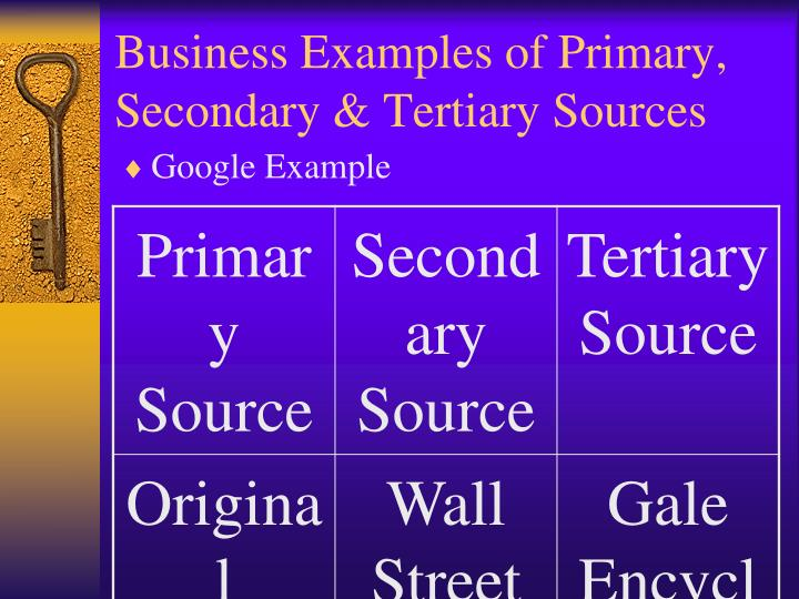 Business Examples of Primary, Secondary & Tertiary Sources