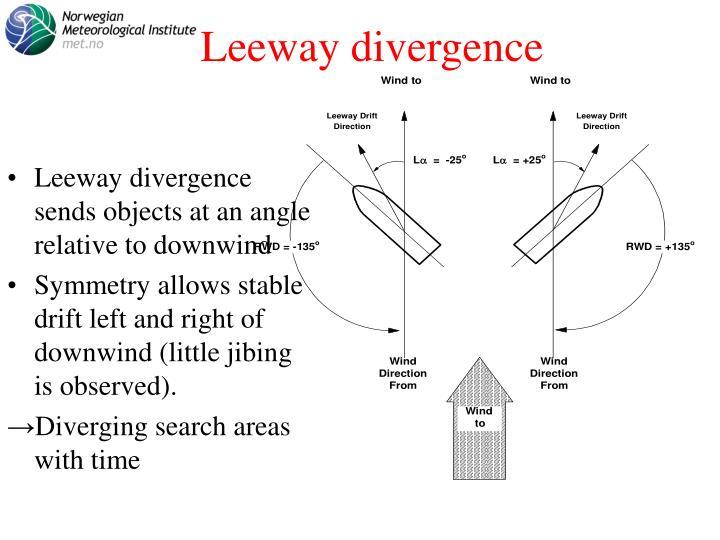 Leeway divergence