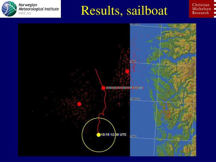 Results, sailboat