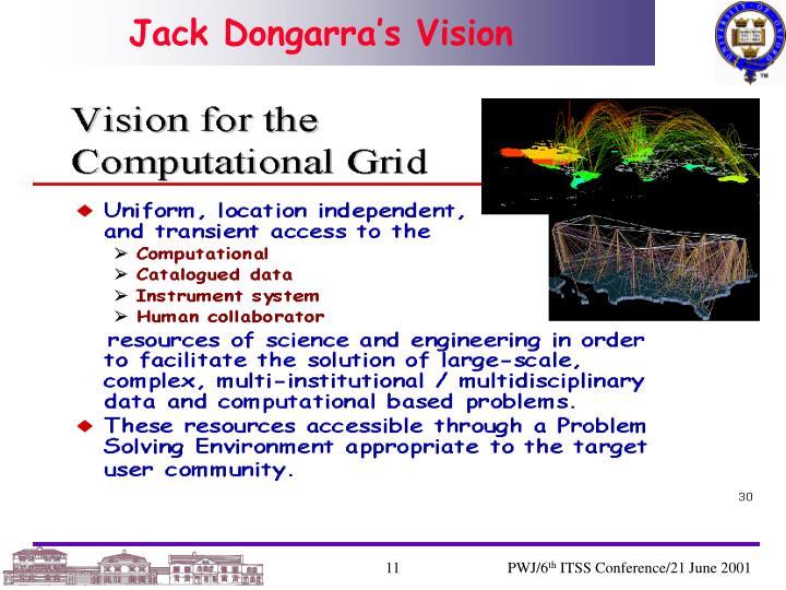 Jack Dongarra's Vision