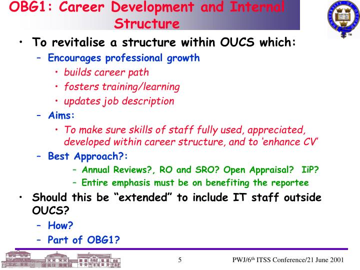 OBG1: Career Development and Internal Structure