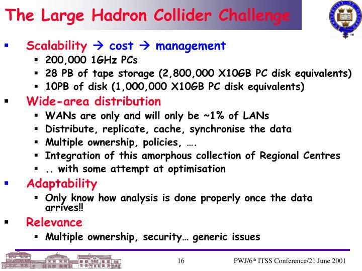 The Large Hadron Collider Challenge