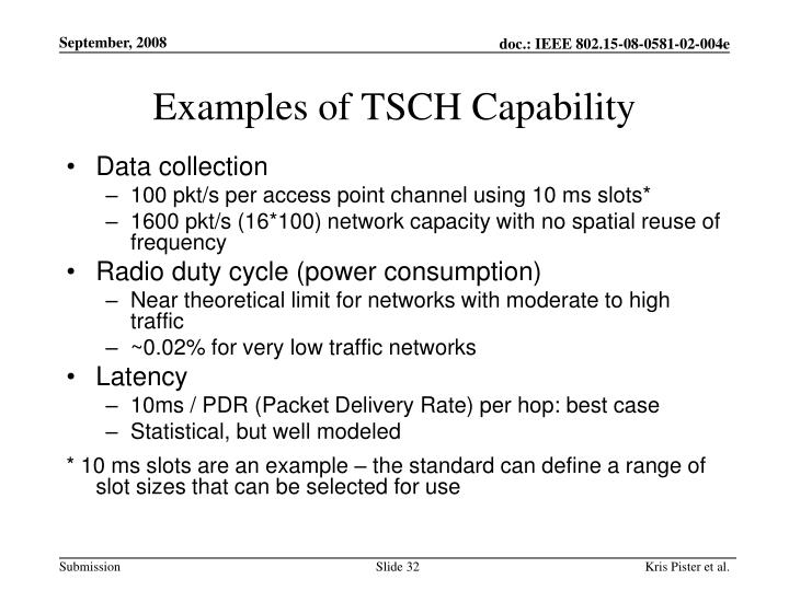 Examples of TSCH Capability