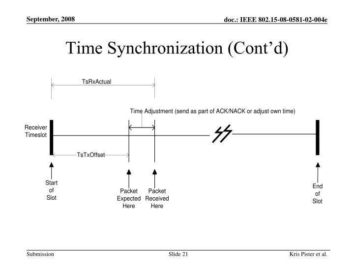 Time Synchronization (Cont'd)