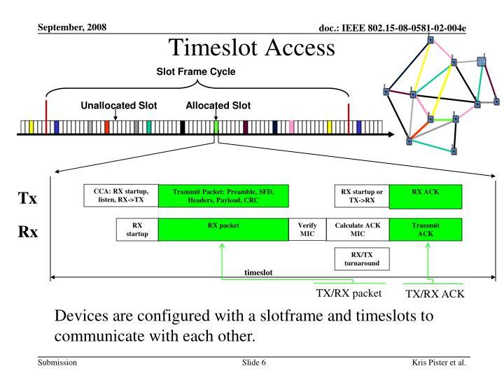 Timeslot Access