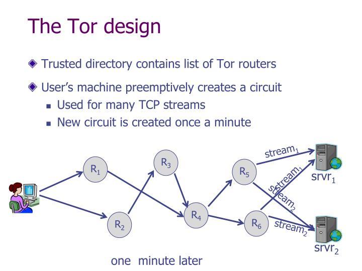 The Tor design