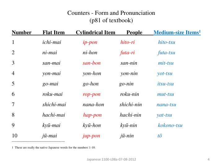 Counters - Form and Pronunciation