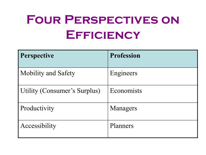 Four Perspectives on Efficiency