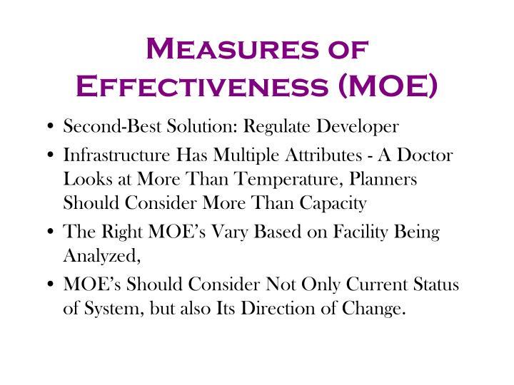 Measures of Effectiveness (MOE)