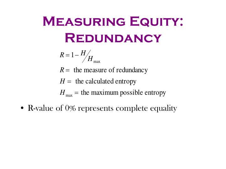 Measuring Equity: Redundancy