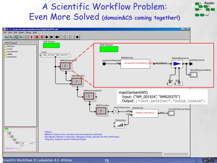 A Scientific Workflow Problem: