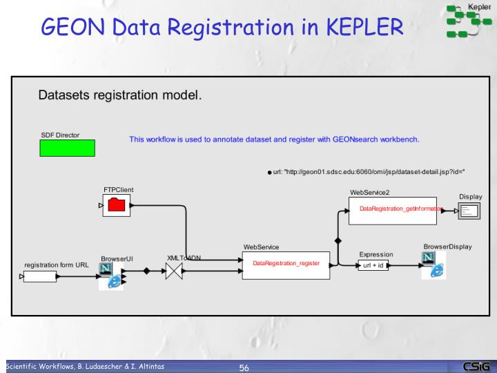 GEON Data Registration in KEPLER